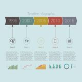 Retro Timeline Infographic, Vector design template Stock Photo