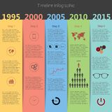 Retro Timeline Infographic, Vector design template Royalty Free Stock Photos