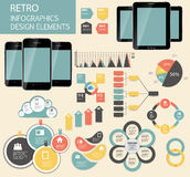Retro vintage Infographic template business vector. Illustration. This is file of EPS10 format Stock Images