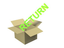 Return Stock Images