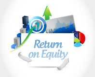 return on equity business graphs sign concept Royalty Free Stock Photos