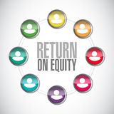 Return on equity network sign concept Stock Image