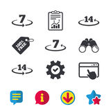 Return of goods within seven or fourteen days. Return of goods within 7 or 14 days icons. Warranty 2 weeks exchange symbols. Browser window, Report and Service Royalty Free Stock Photo