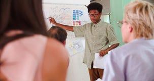 Reunião de Leading Creative Brainstorming do gerente no escritório video estoque