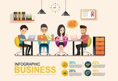 Reunión de negocios gráfica de la información Ambiente de trabajo compartido Fotografía de archivo libre de regalías