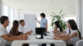 Reunión de reflexión de colegas en la reunión de funcionamiento detrás de la tabla blanca grande en oficina almacen de metraje de vídeo