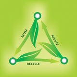 Reuse, Reduce, Recycle – Ecological strategy. Reuse, Reduce, Recycle – Ecological strategy. Abstract template for your green presentation Royalty Free Stock Photography