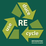 Reuse, reduce, recycle poster. Recycling ecological, environmental protection concept design in green colors. vector illustration Royalty Free Stock Images