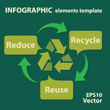 Reuse, reduce, recycle poster. Recycling ecological, environmental protection concept design in green colors. vector illustration Royalty Free Stock Image