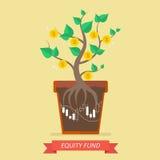 Revenu passif des fonds d'actions Image stock