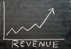 Revenue Progress Report Stock Photo
