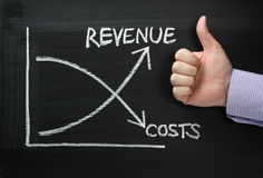 Revenue Versus Costs. A graph showing Revenue rising and costs falling on a blackboard with a hand in a business shirt giving the okay thumbs up Royalty Free Stock Images