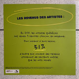 Revenues of Artists Royalty Free Stock Photography