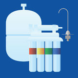 Reverse osmosis system Stock Images