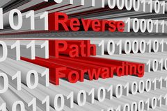 Reverse path forwarding Royalty Free Stock Image
