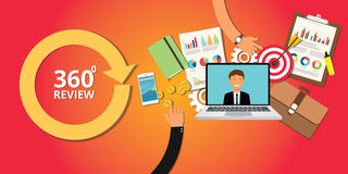Review 360 degree for hrd Royalty Free Stock Image