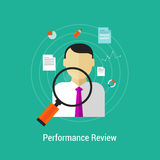 Review performance human resource Royalty Free Stock Images