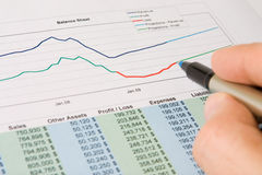 Revival. Reviewing the balance sheet - getting out of red numbers Stock Photography