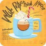 Rezept für Kaffee Lizenzfreie Stockbilder