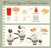 Rezept von Fried Eggs in der Tomatensauce im flachen Design Stockbild