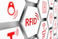 RFID иллюстрация вектора
