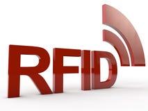 RFID Στοκ Φωτογραφίες