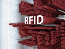 RFID - 3D Obraz Stock