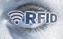 RFID-het oog met matrijs bekijkt kijkersconcept stock afbeeldingen