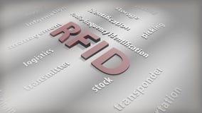 RFID - Simbolo - animazione illustrazione di stock