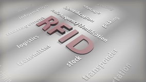 RFID - Symbol - animacja zbiory wideo