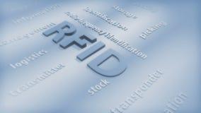 RFID - Symbol stock footage