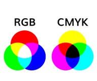 Rgb和cmyk上色方式轮子混合的例证 免版税库存照片