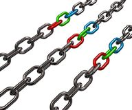 Rgb chains Royalty Free Stock Photography