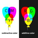 RGB and CMY. Color models. Vector illustration stock illustration