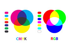 RGB/CMYK Chart. Vector chart explaining difference between CMYK and RGB color modes Stock Photos