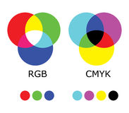 RGB and CMYK Color Diagram Royalty Free Stock Photography