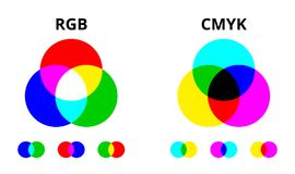 RGB and CMYK color mixing vector diagram. Colored illustration spectrum mix graphic vector illustration