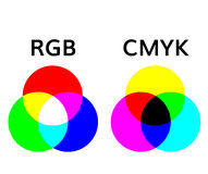 Rgb and cmyk color mode  wheel mixing illustrations Royalty Free Stock Photos