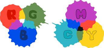 RGB and CMYK Royalty Free Stock Image