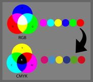 RGB. CMYK. Difference between CMYK and RGB color modes vector illustration