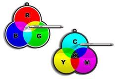 RGB, CMYK-kleurencirkels Royalty-vrije Stock Foto