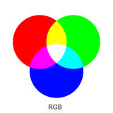 RGB color modes. Vector chart explaining difference between RGB color modes Royalty Free Stock Photography