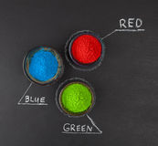 RGB color scheme concept on chalkboard Royalty Free Stock Image