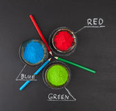 RGB color scheme concept with powder and pencils on chalkboard Royalty Free Stock Photos