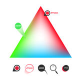 RGB color triangle and icons Stock Photos
