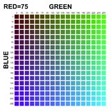 RGB Colors matrix Royalty Free Stock Photos
