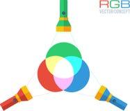 RGB colors vector concept Stock Photos