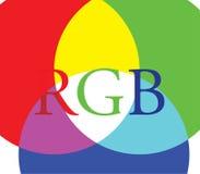 Rgb-Hintergrund-Design stock abbildung