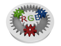 RGB planetary gears concept Stock Images