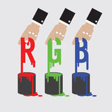 RGB - Red Green And Blue The Additive Color Model Royalty Free Stock Image